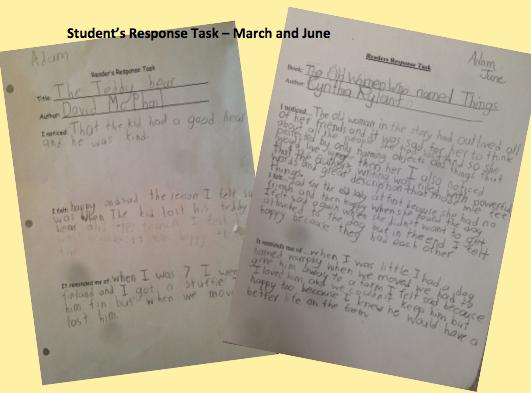Adam's Response Tasks